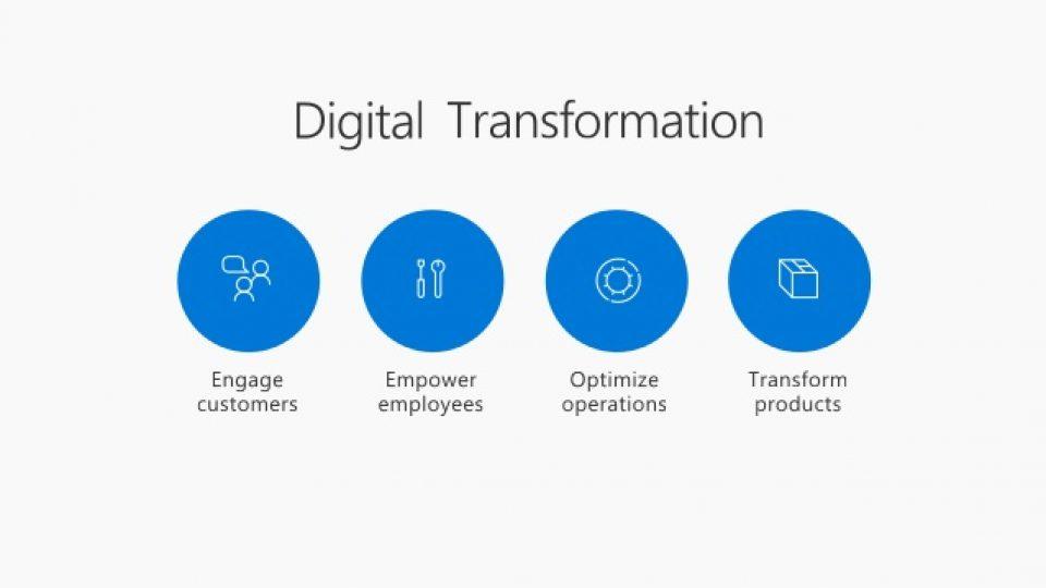 Cbproject Digital Transformation 3
